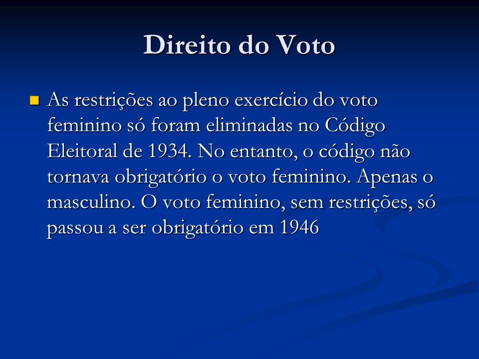 Direito do Voto