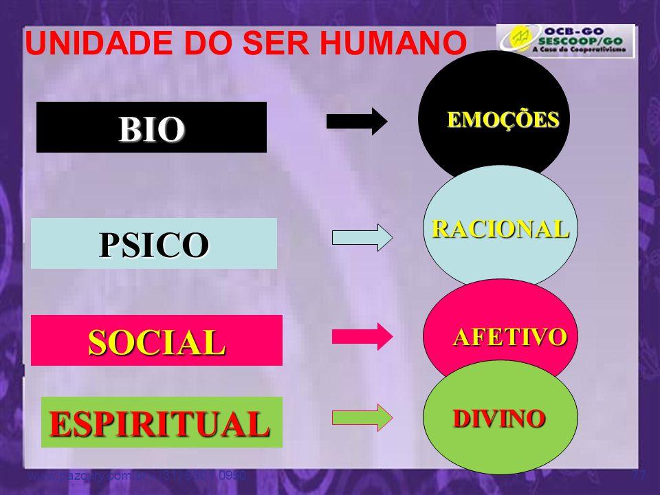 BIO PSICO SOCIAL ESPIRITUAL UNIDADE DO SER HUMANO RACIONAL AFETIVO