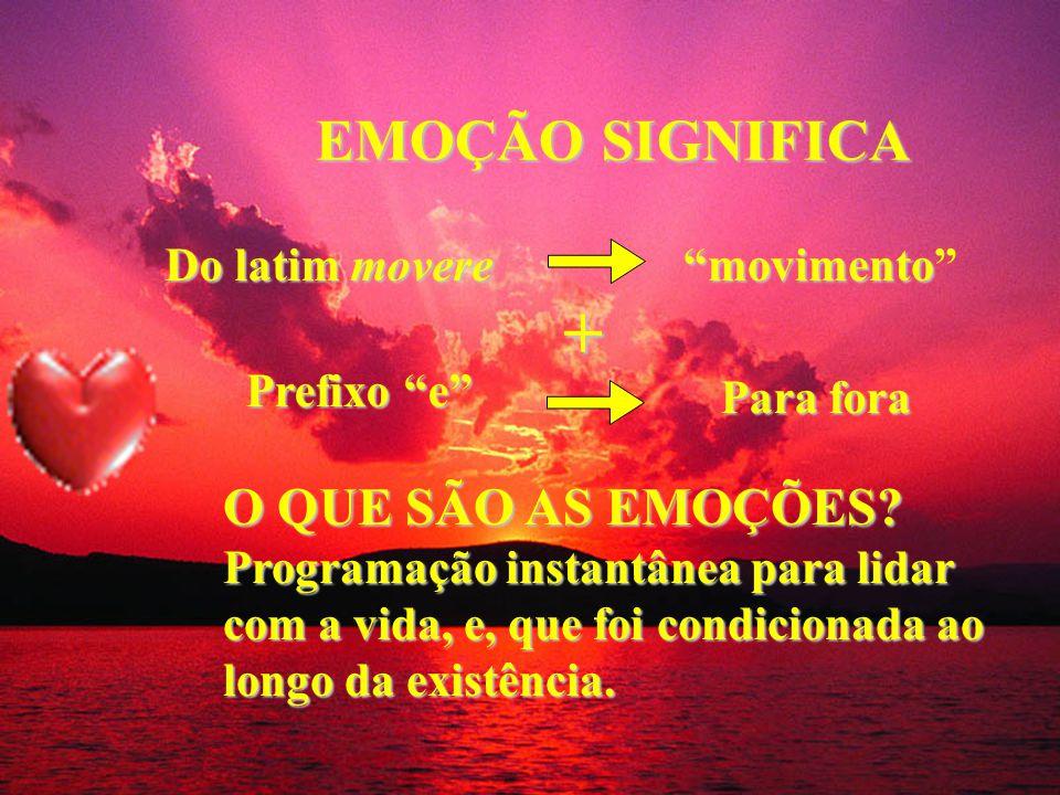 + EMOÇÃO SIGNIFICA O QUE SÃO AS EMOÇÕES Do latim movere movimento