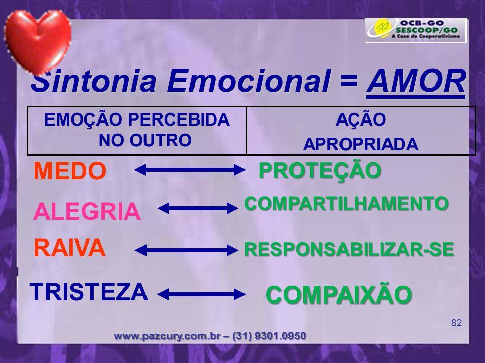 Sintonia Emocional = AMOR