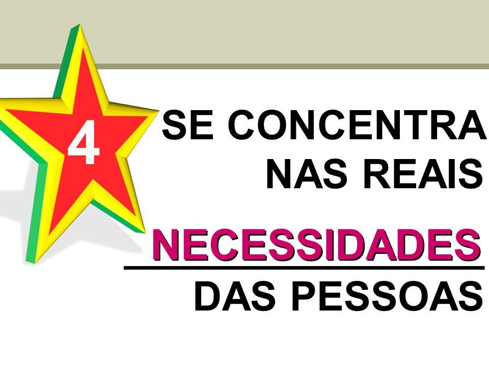 SE CONCENTRA NAS REAIS ________________ DAS PESSOAS 4 NECESSIDADES