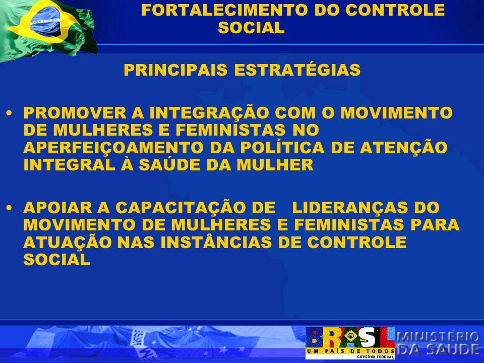 FORTALECIMENTO DO CONTROLE SOCIAL PRINCIPAIS ESTRATÉGIAS