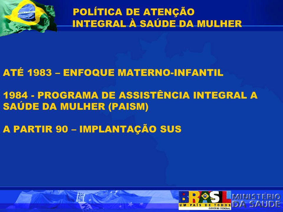 POLÍTICA DE ATENÇÃO INTEGRAL À SAÚDE DA MULHER ATÉ 1983 – ENFOQUE MATERNO-INFANTIL 1984 - PROGRAMA DE ASSISTÊNCIA INTEGRAL A SAÚDE DA MULHER (PAISM) A PARTIR 90 – IMPLANTAÇÃO SUS