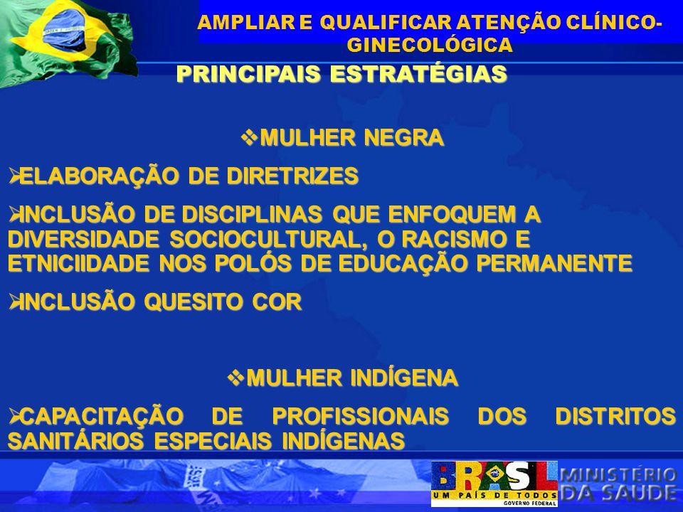 AMPLIAR E QUALIFICAR ATENÇÃO CLÍNICO-GINECOLÓGICA