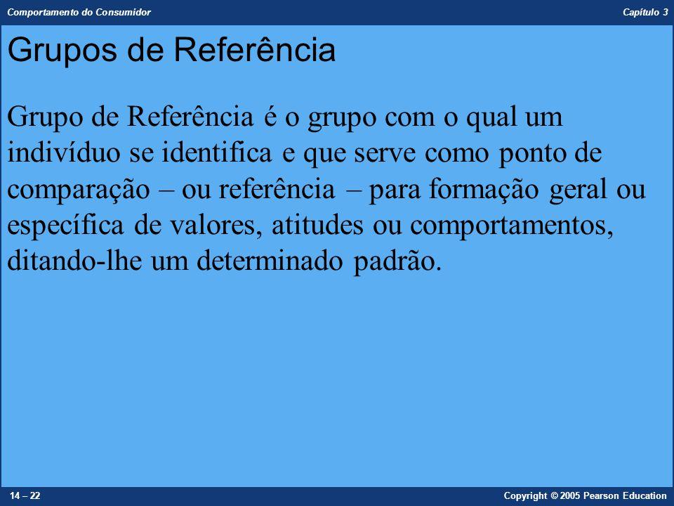 Grupos de Referência