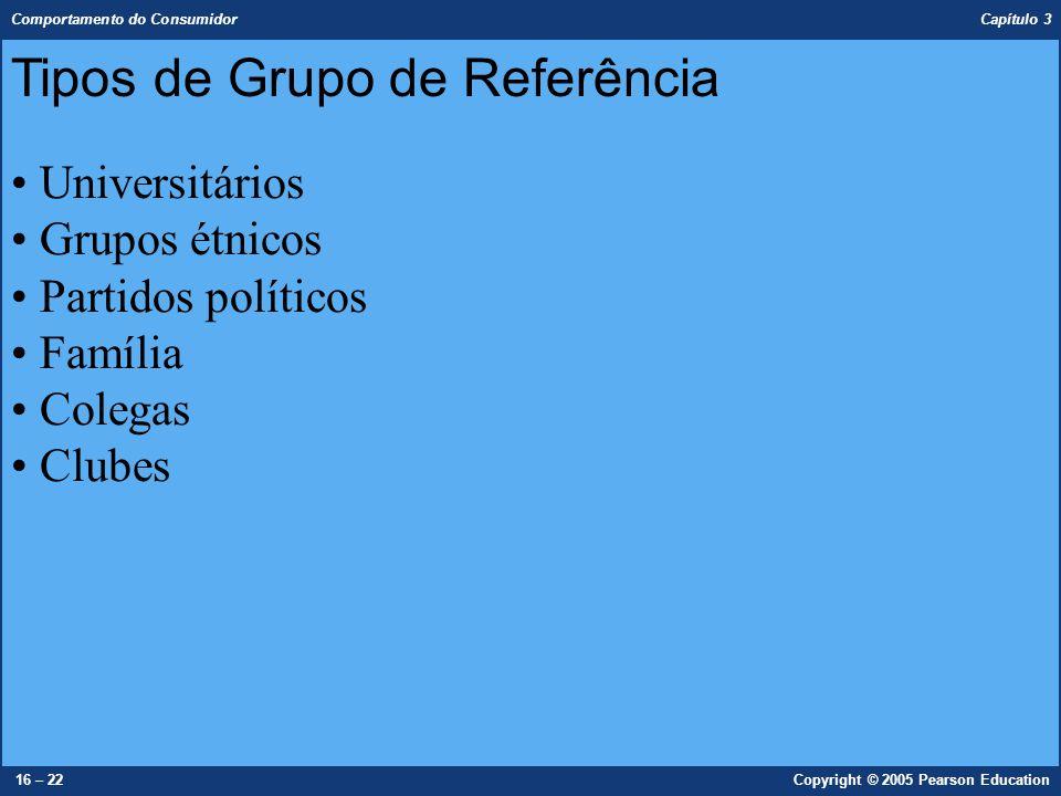 Tipos de Grupo de Referência