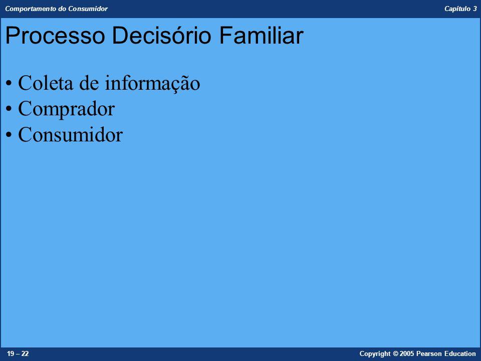 Processo Decisório Familiar