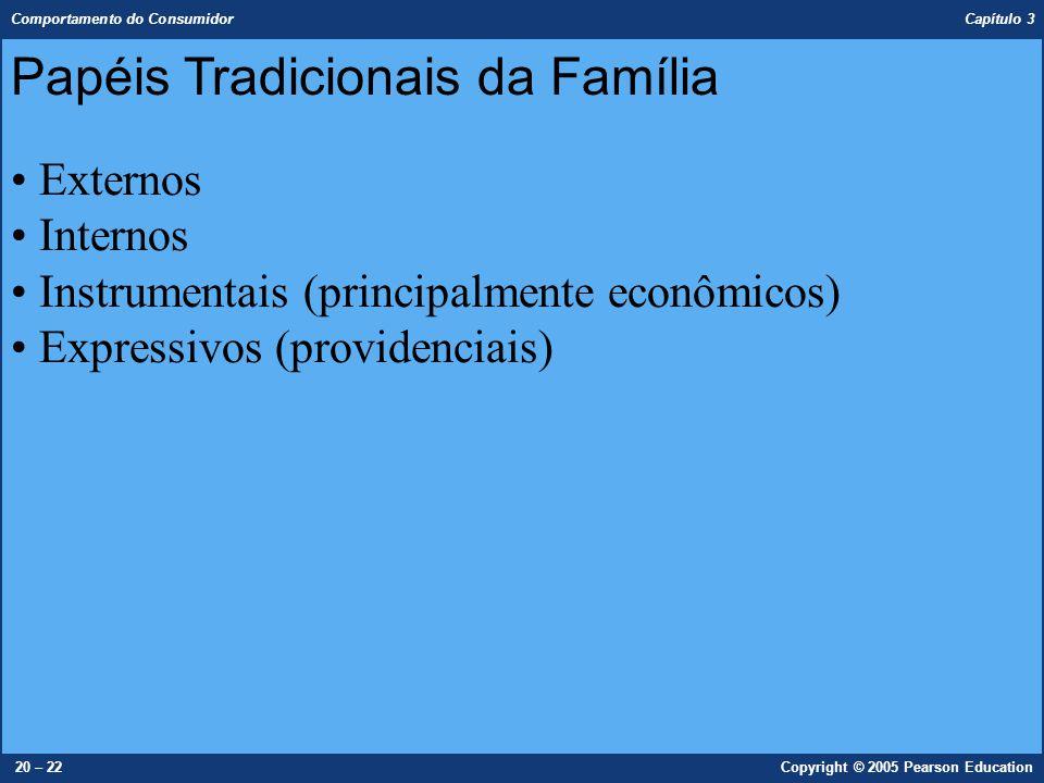 Papéis Tradicionais da Família