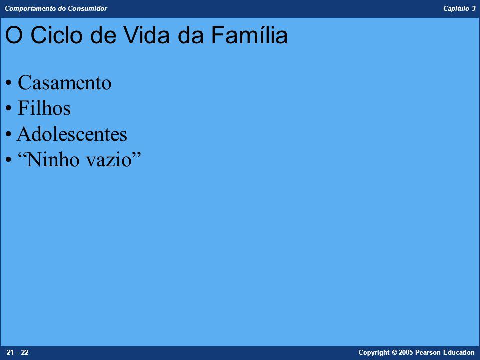 O Ciclo de Vida da Família