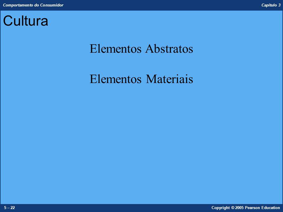 Cultura Elementos Abstratos Elementos Materiais