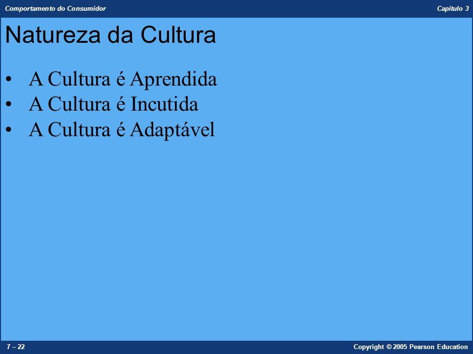 Natureza da Cultura A Cultura é Aprendida A Cultura é Incutida