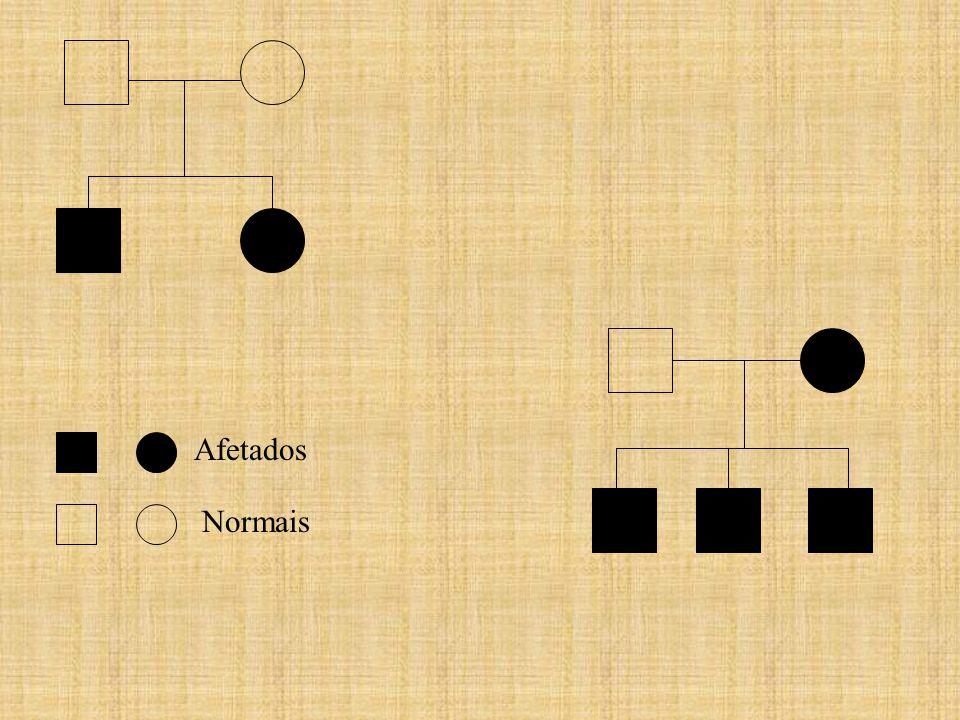 Afetados Normais