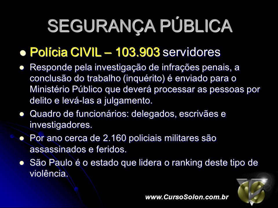 SEGURANÇA PÚBLICA Polícia CIVIL – 103.903 servidores