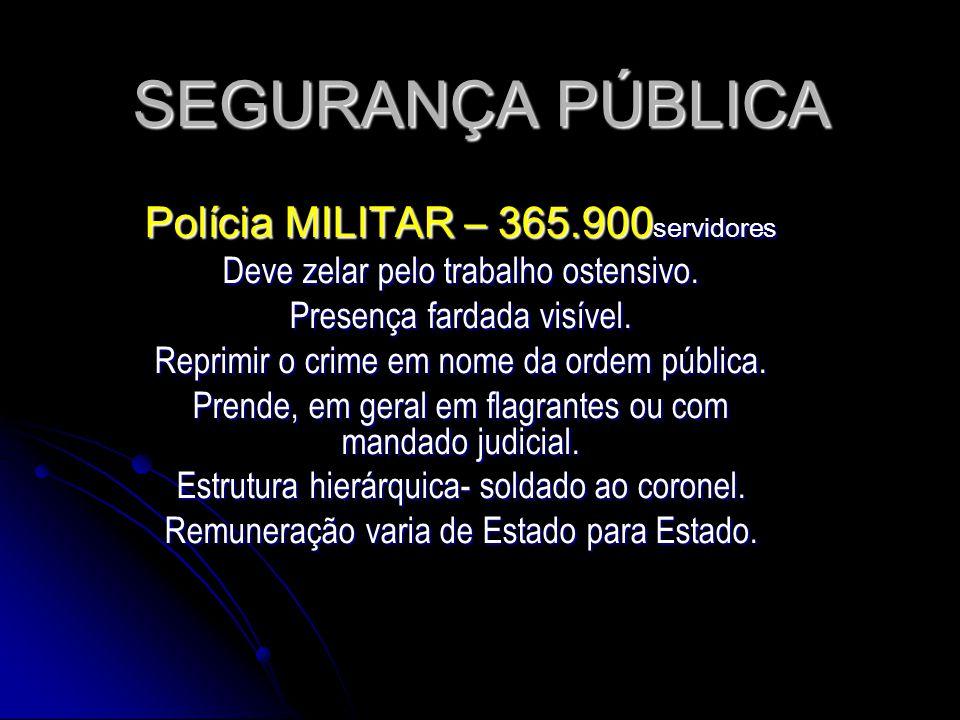 SEGURANÇA PÚBLICA Polícia MILITAR – 365.900servidores