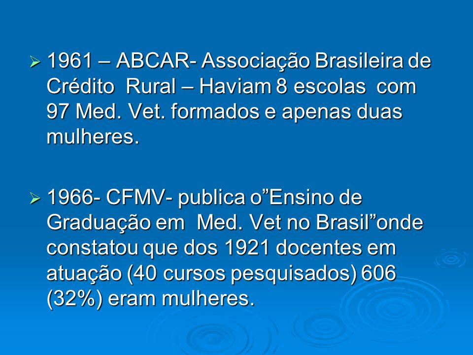 1961 – ABCAR- Associação Brasileira de Crédito Rural – Haviam 8 escolas com 97 Med. Vet. formados e apenas duas mulheres.