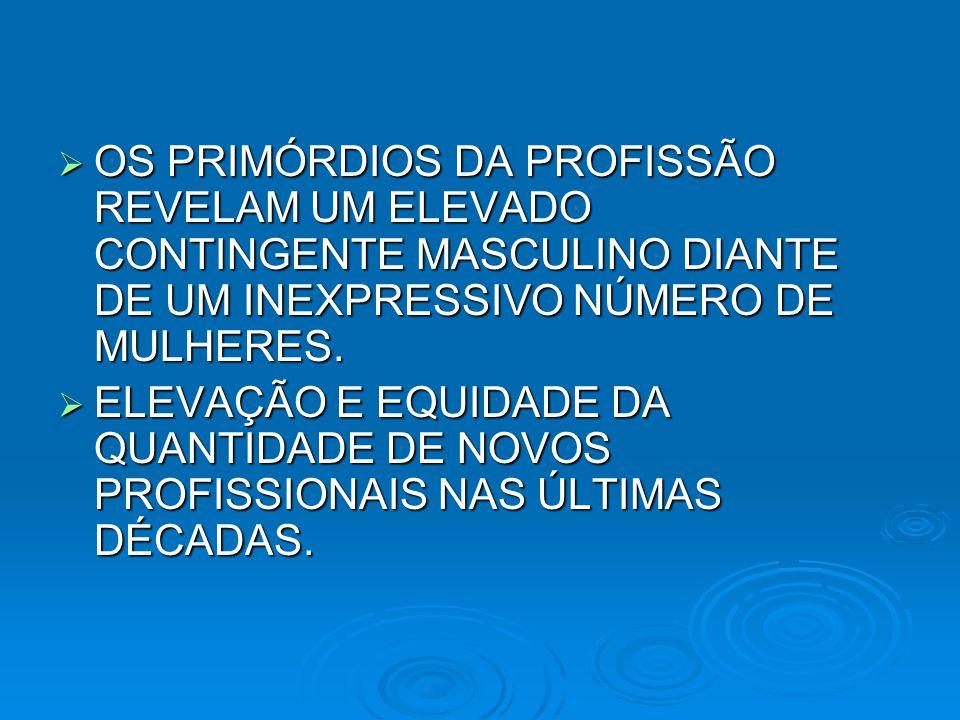 OS PRIMÓRDIOS DA PROFISSÃO REVELAM UM ELEVADO CONTINGENTE MASCULINO DIANTE DE UM INEXPRESSIVO NÚMERO DE MULHERES.