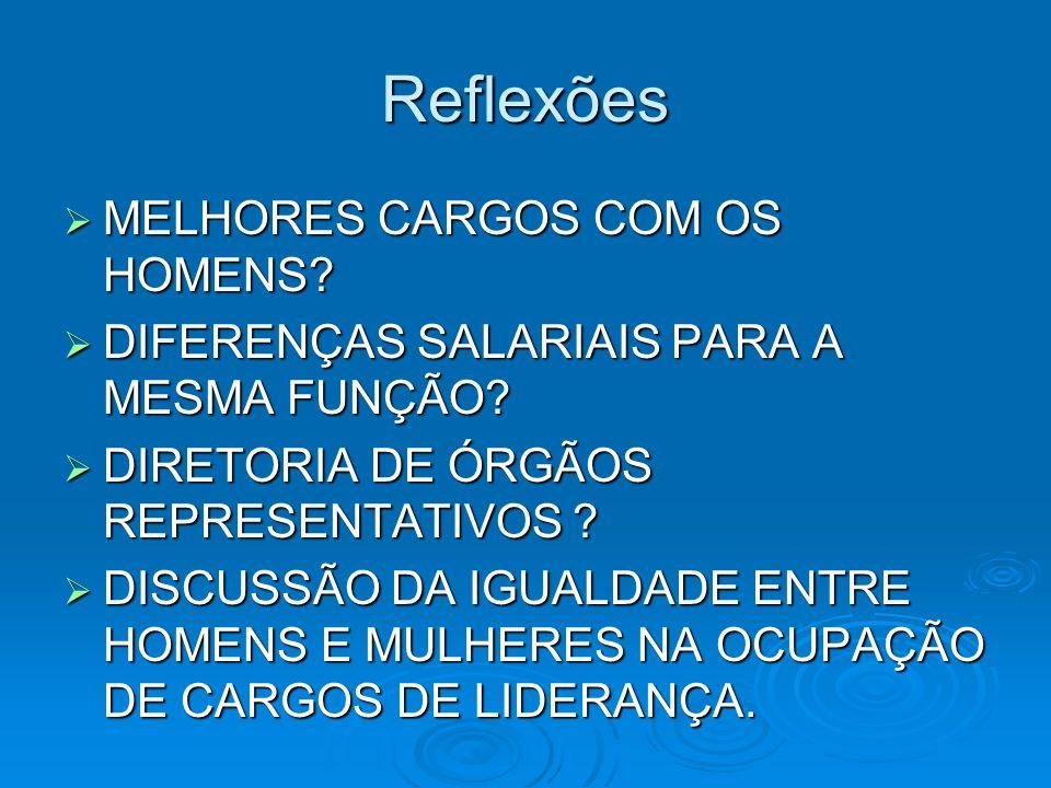 Reflexões MELHORES CARGOS COM OS HOMENS