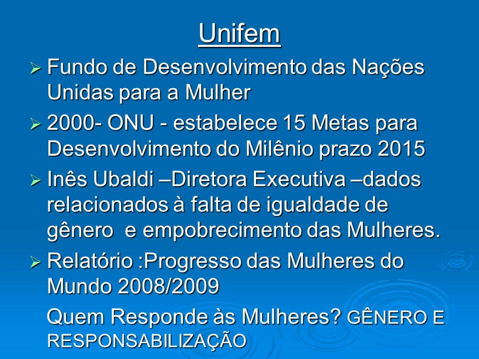 Unifem Fundo de Desenvolvimento das Nações Unidas para a Mulher