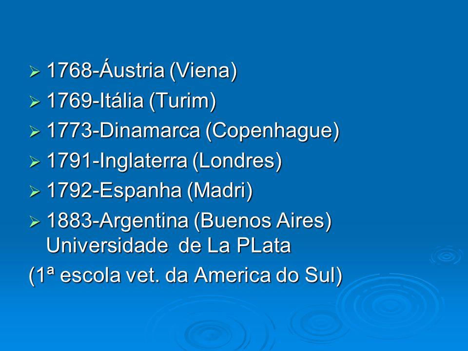 1768-Áustria (Viena) 1769-Itália (Turim) 1773-Dinamarca (Copenhague) 1791-Inglaterra (Londres) 1792-Espanha (Madri)