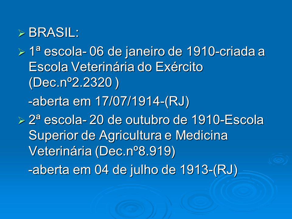 BRASIL: 1ª escola- 06 de janeiro de 1910-criada a Escola Veterinária do Exército (Dec.nº2.2320 ) -aberta em 17/07/1914-(RJ)