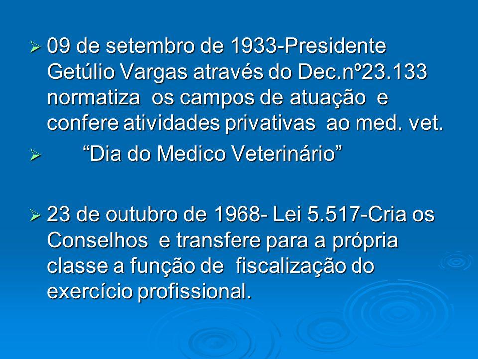 09 de setembro de 1933-Presidente Getúlio Vargas através do Dec. nº23