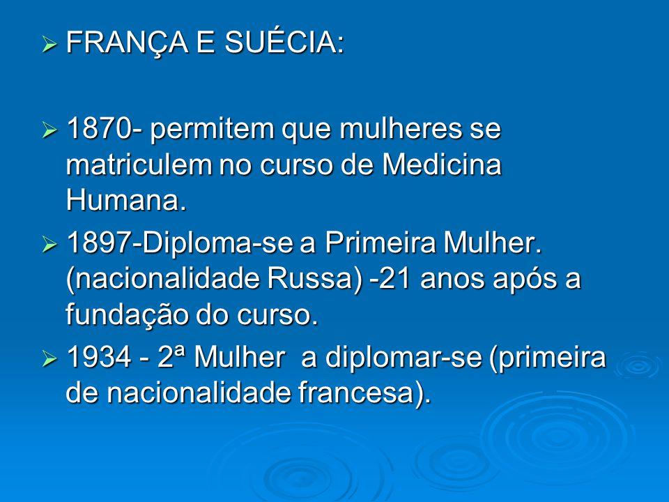 FRANÇA E SUÉCIA: 1870- permitem que mulheres se matriculem no curso de Medicina Humana.