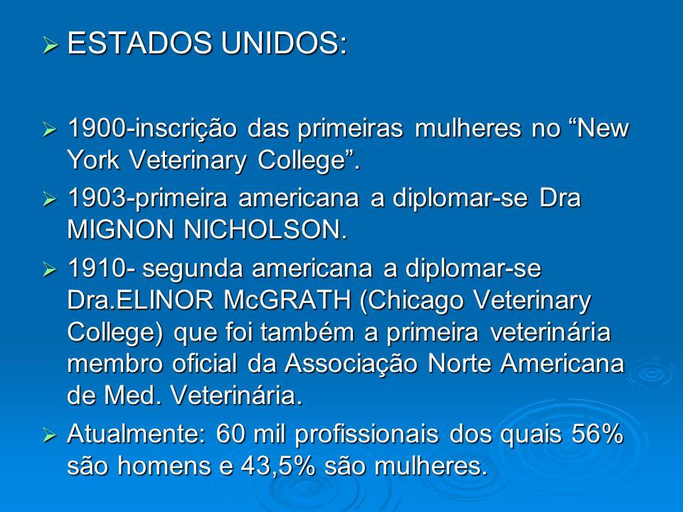 ESTADOS UNIDOS: 1900-inscrição das primeiras mulheres no New York Veterinary College . 1903-primeira americana a diplomar-se Dra MIGNON NICHOLSON.