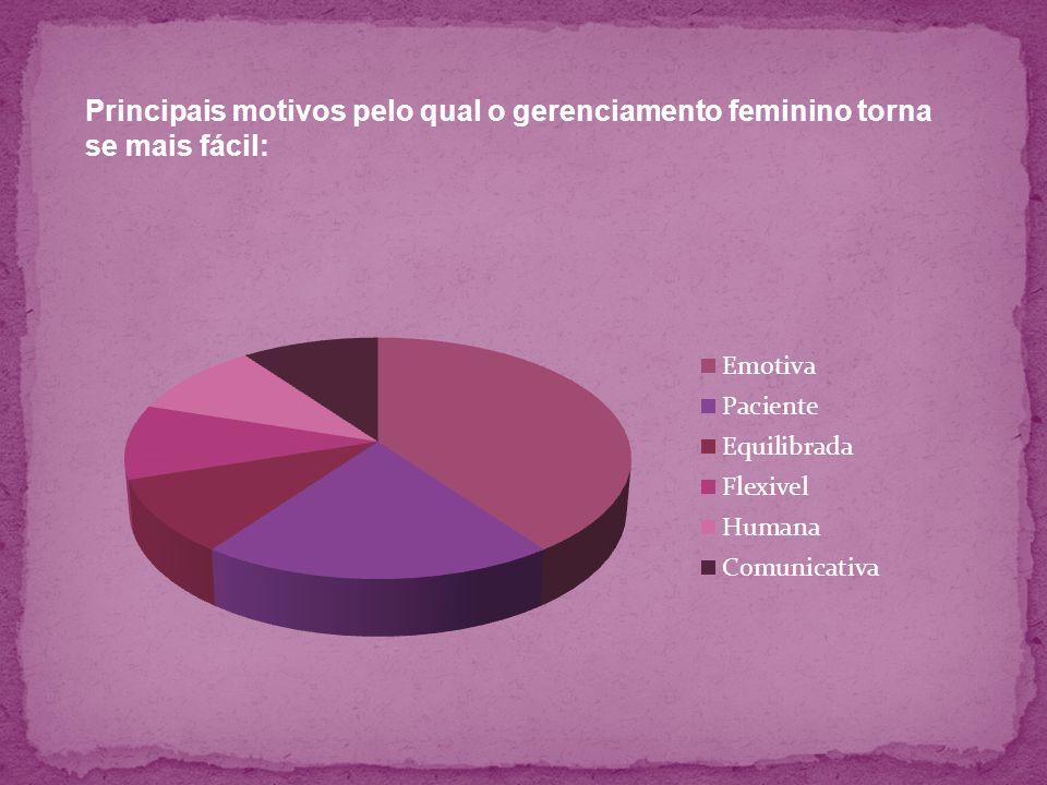 Principais motivos pelo qual o gerenciamento feminino torna se mais fácil:
