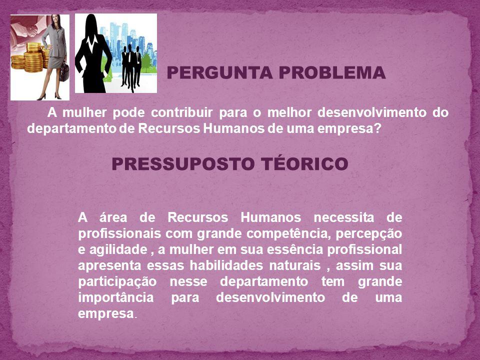 PERGUNTA PROBLEMA PRESSUPOSTO TÉORICO
