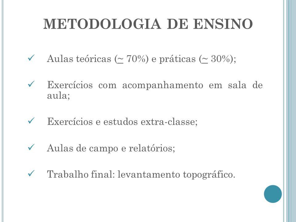 METODOLOGIA DE ENSINO Aulas teóricas (~ 70%) e práticas (~ 30%);