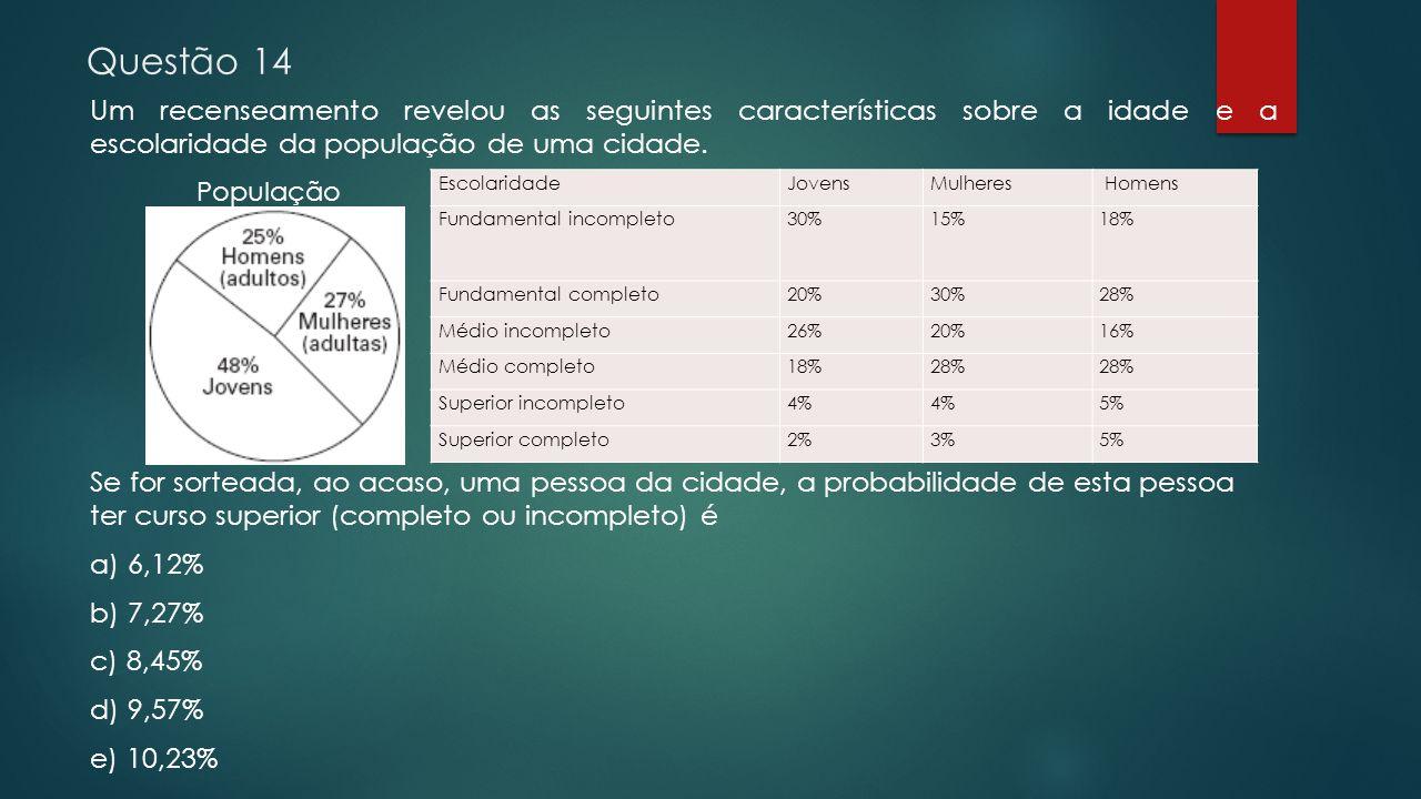Questão 14 Um recenseamento revelou as seguintes características sobre a idade e a escolaridade da população de uma cidade.