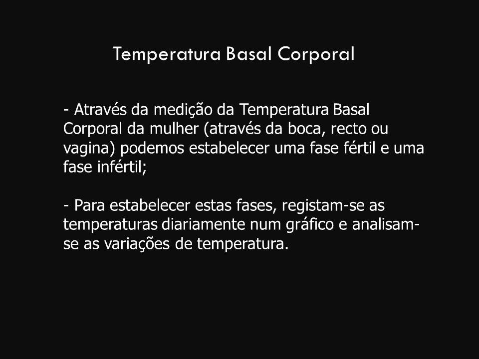 Temperatura Basal Corporal