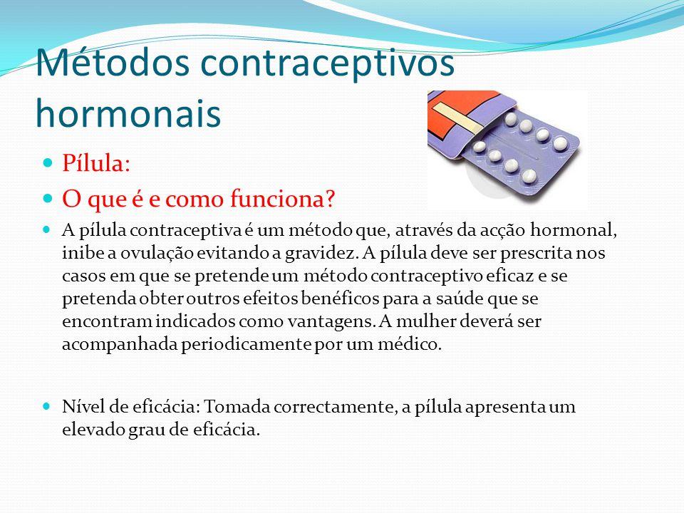 Métodos contraceptivos hormonais
