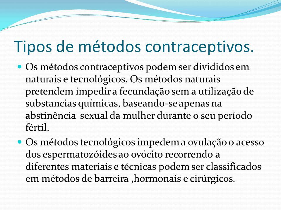 Tipos de métodos contraceptivos.