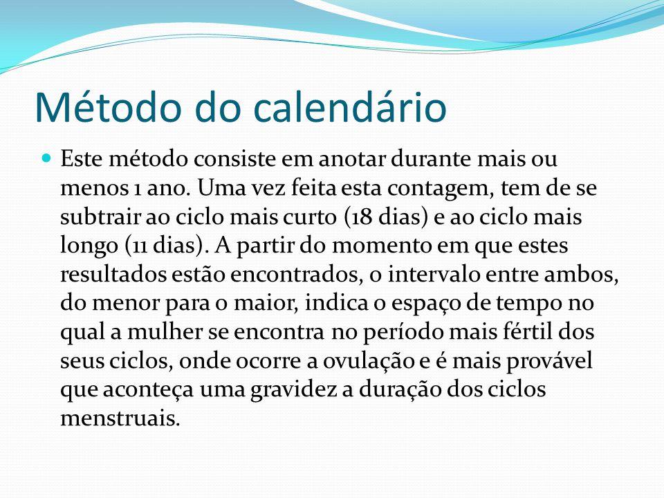 Método do calendário