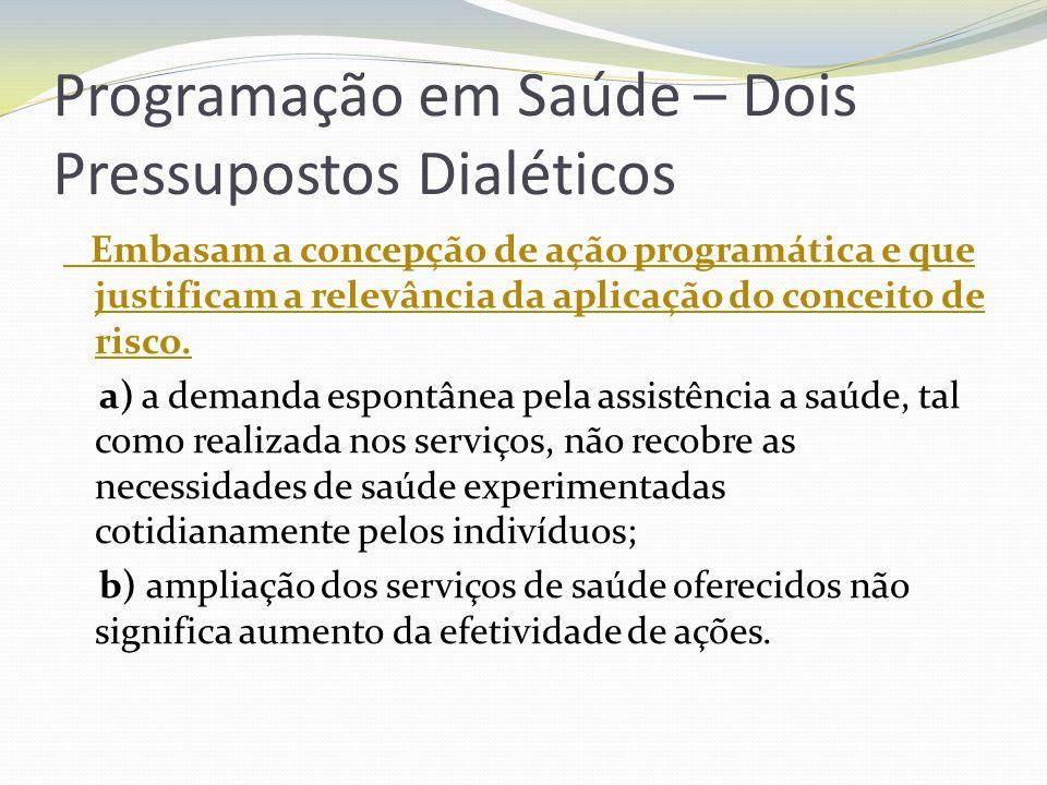 Programação em Saúde – Dois Pressupostos Dialéticos