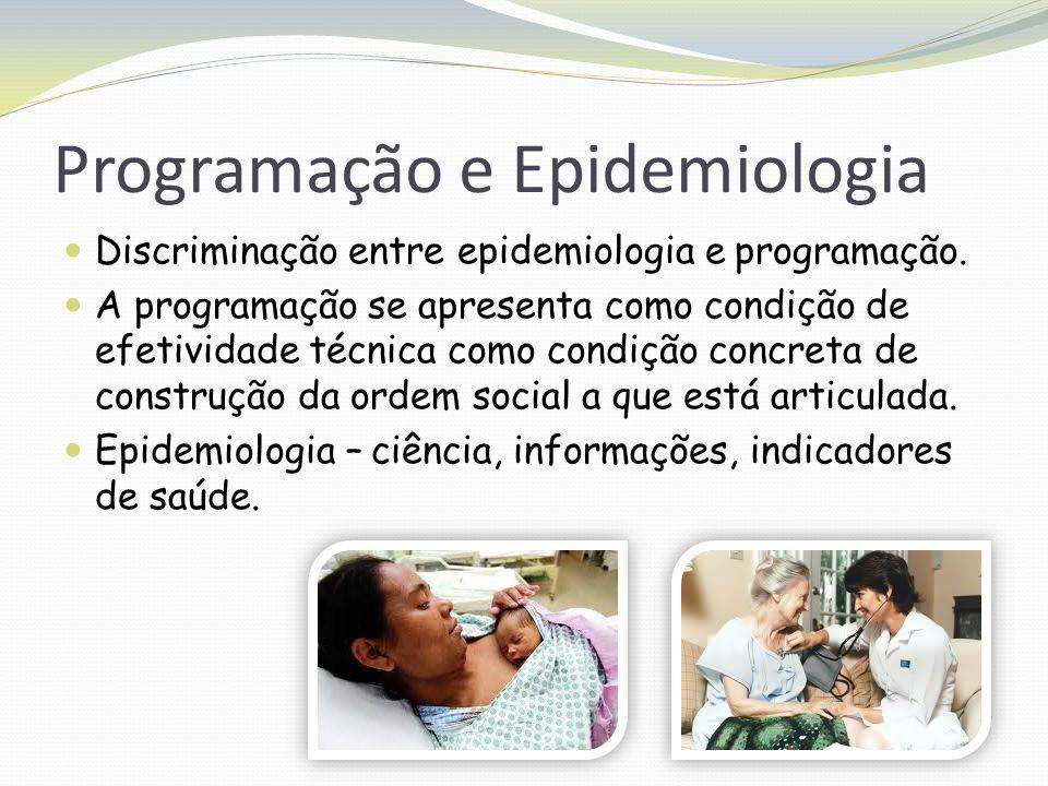 Programação e Epidemiologia