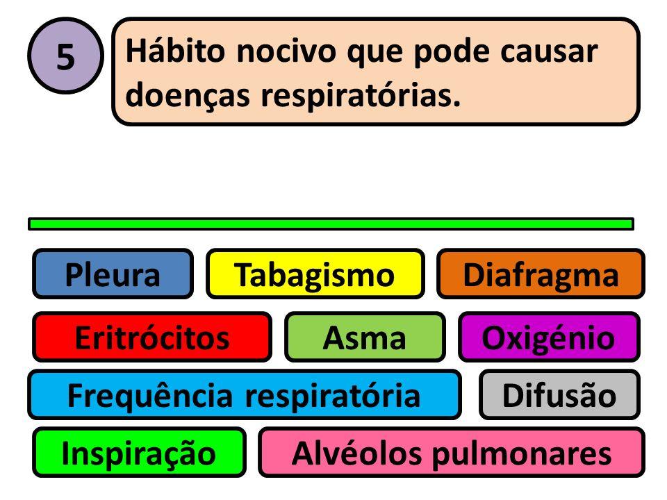 Frequência respiratória