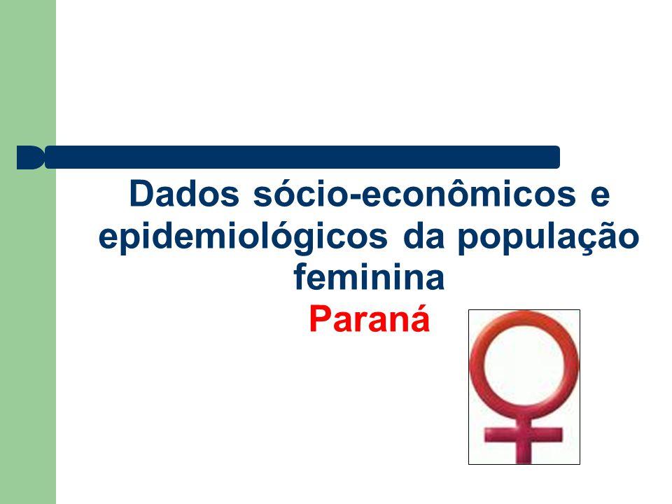 Dados sócio-econômicos e epidemiológicos da população feminina