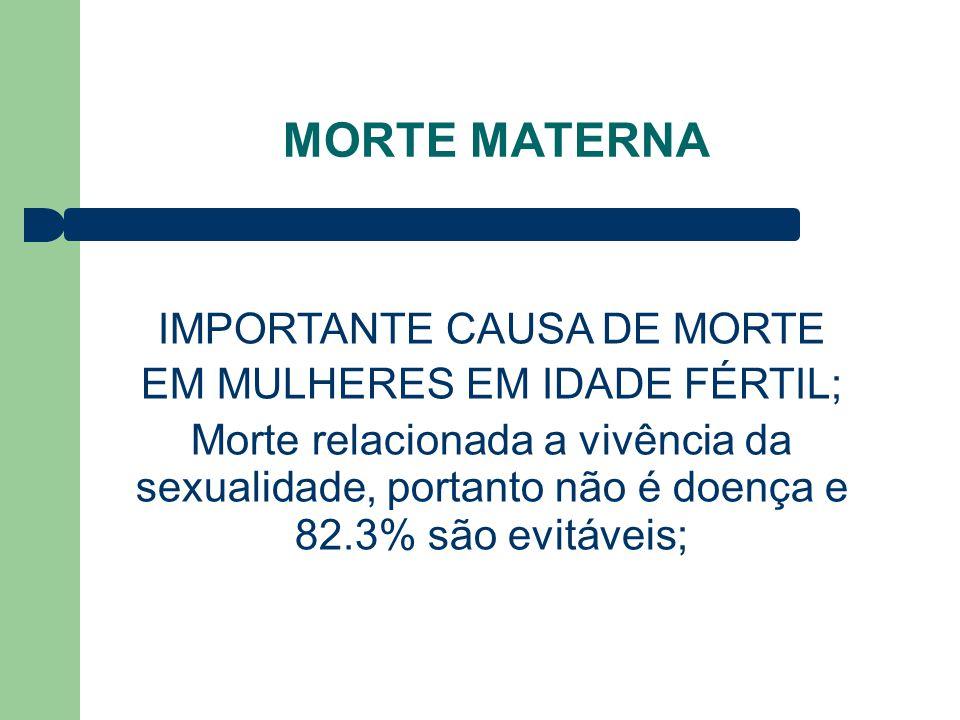 MORTE MATERNA IMPORTANTE CAUSA DE MORTE EM MULHERES EM IDADE FÉRTIL;