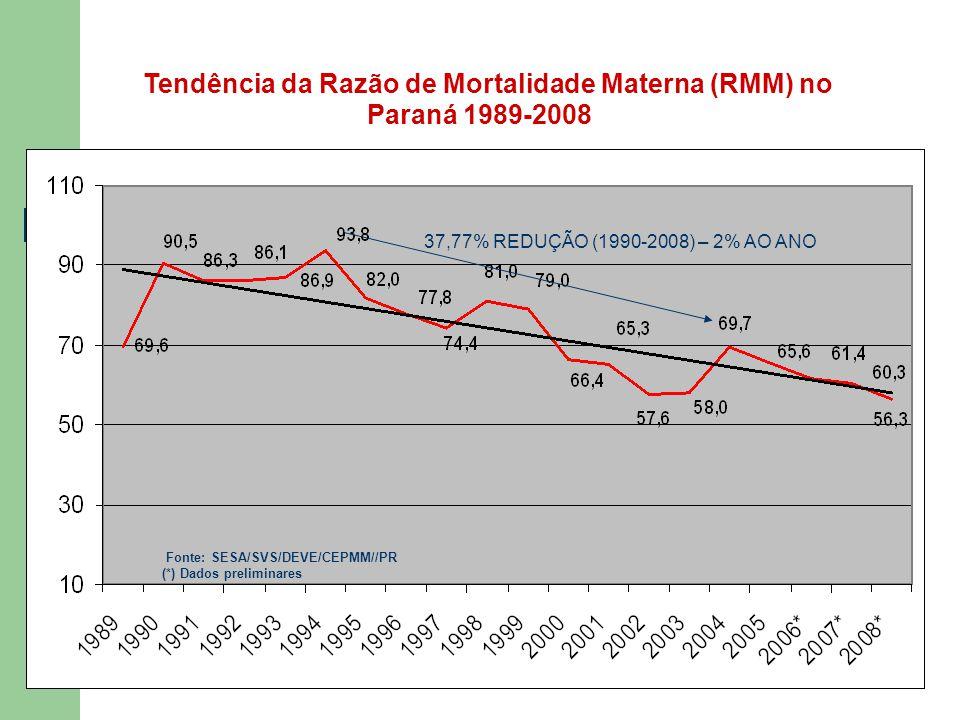 Tendência da Razão de Mortalidade Materna (RMM) no Paraná 1989-2008