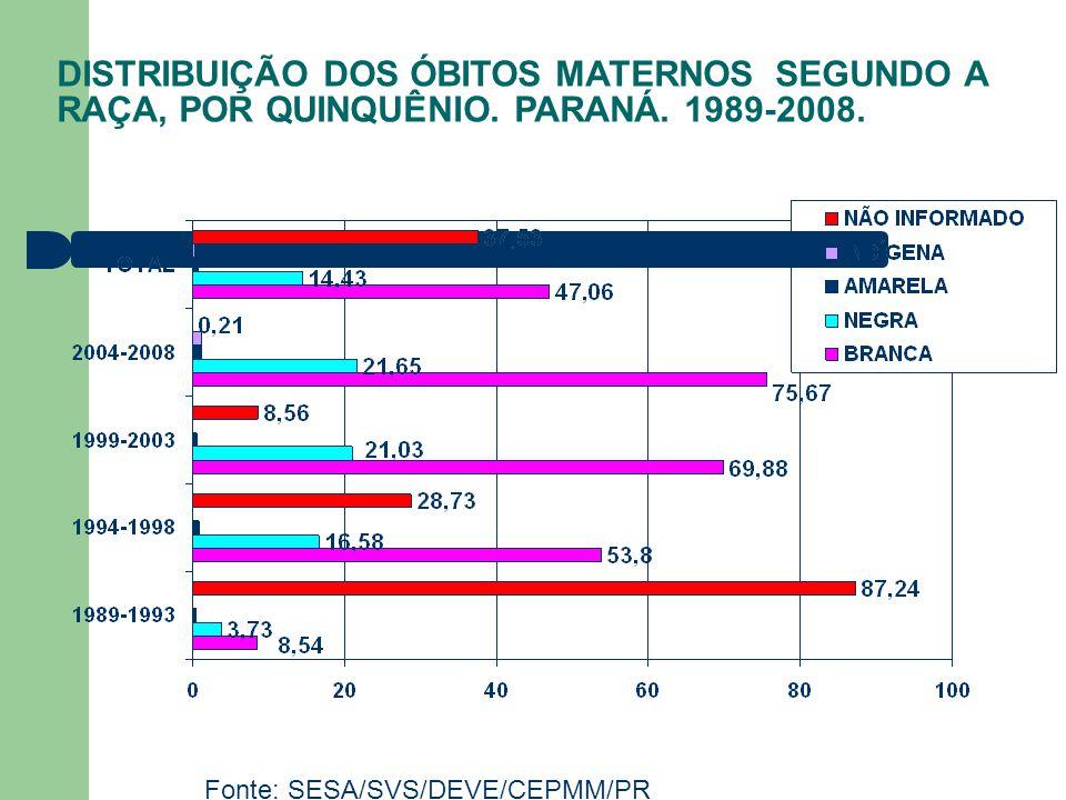 DISTRIBUIÇÃO DOS ÓBITOS MATERNOS SEGUNDO A RAÇA, POR QUINQUÊNIO. PARANÁ. 1989-2008.