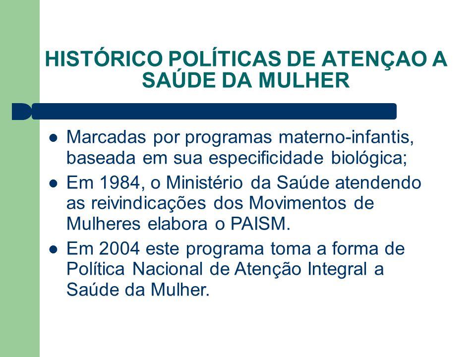 HISTÓRICO POLÍTICAS DE ATENÇAO A SAÚDE DA MULHER