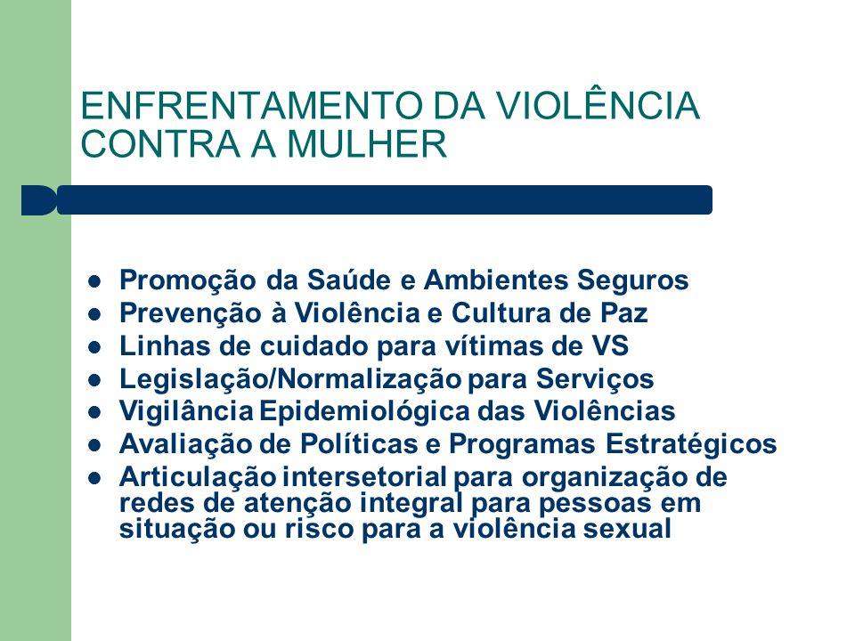 ENFRENTAMENTO DA VIOLÊNCIA CONTRA A MULHER