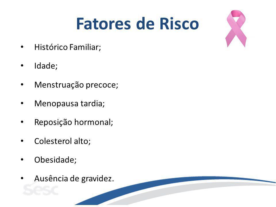 Fatores de Risco Histórico Familiar; Idade; Menstruação precoce;