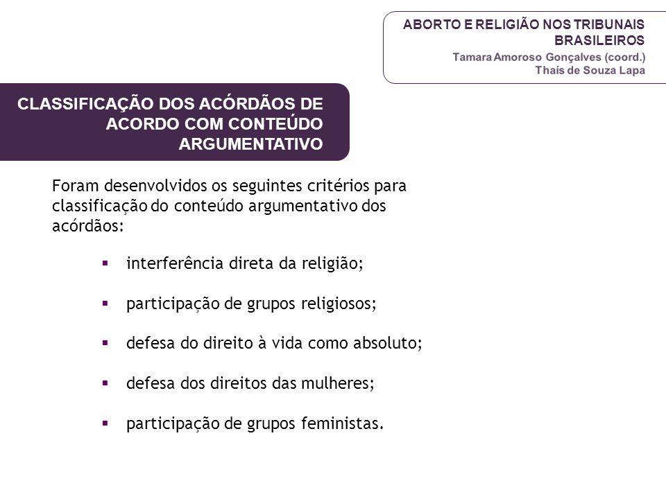 CLASSIFICAÇÃO DOS ACÓRDÃOS DE ACORDO COM CONTEÚDO ARGUMENTATIVO
