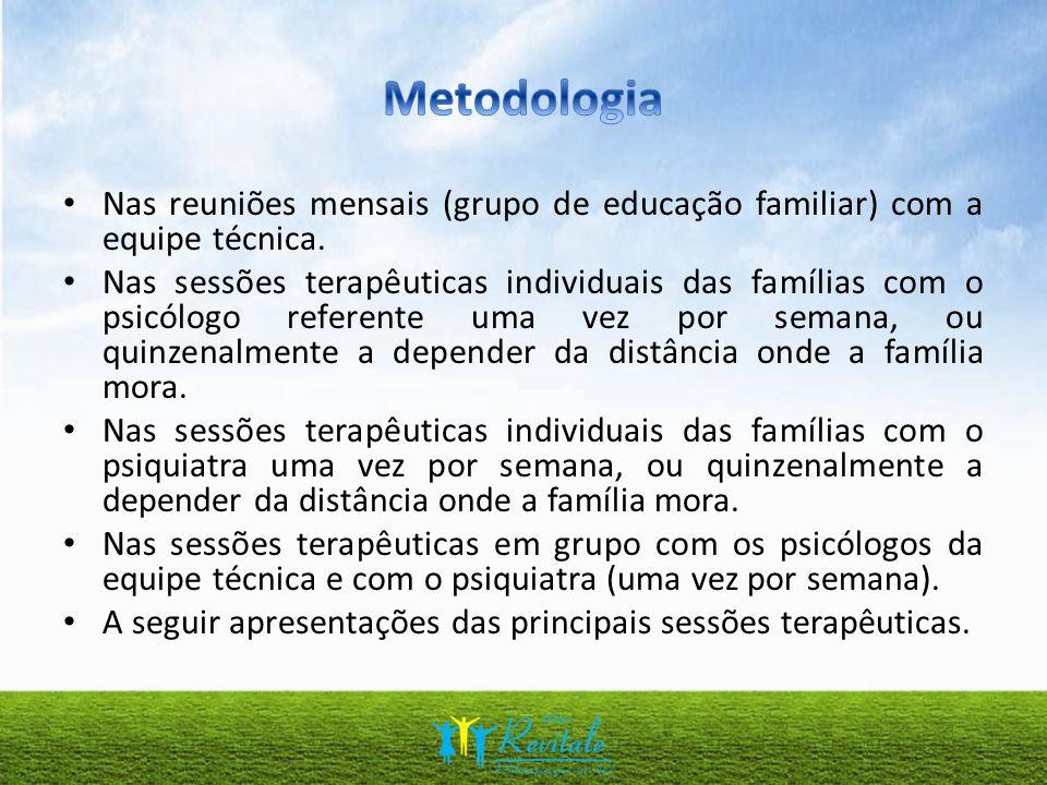 Metodologia Nas reuniões mensais (grupo de educação familiar) com a equipe técnica.