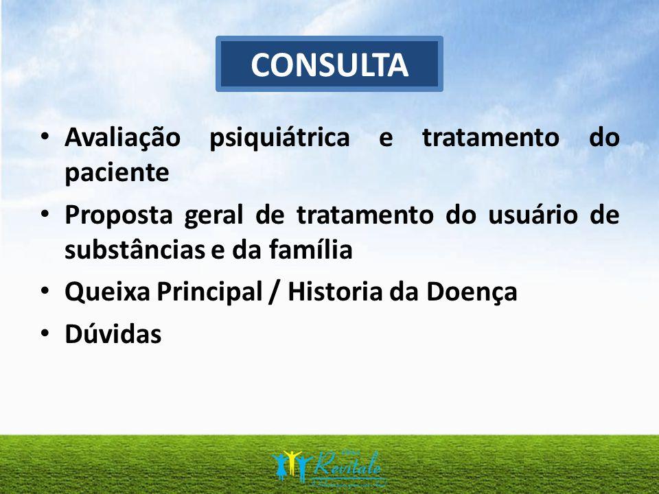 CONSULTA Avaliação psiquiátrica e tratamento do paciente