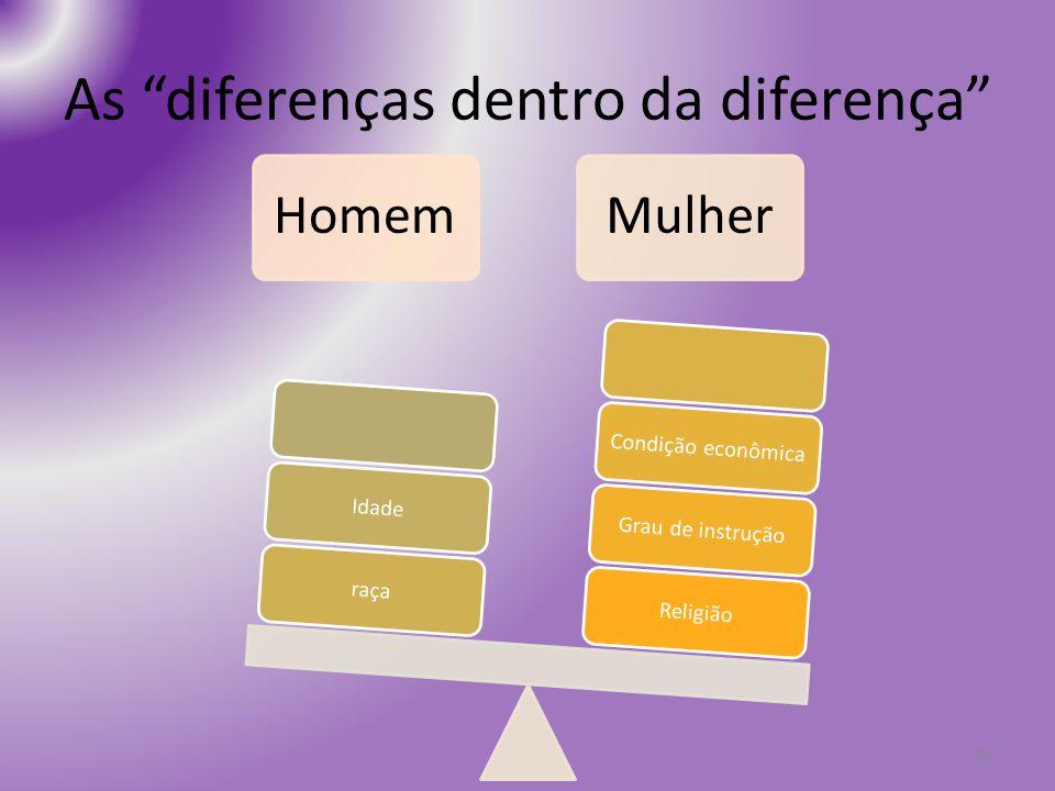 As diferenças dentro da diferença