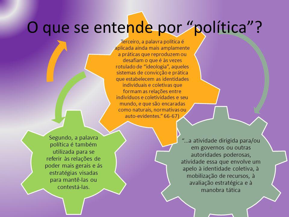 O que se entende por política